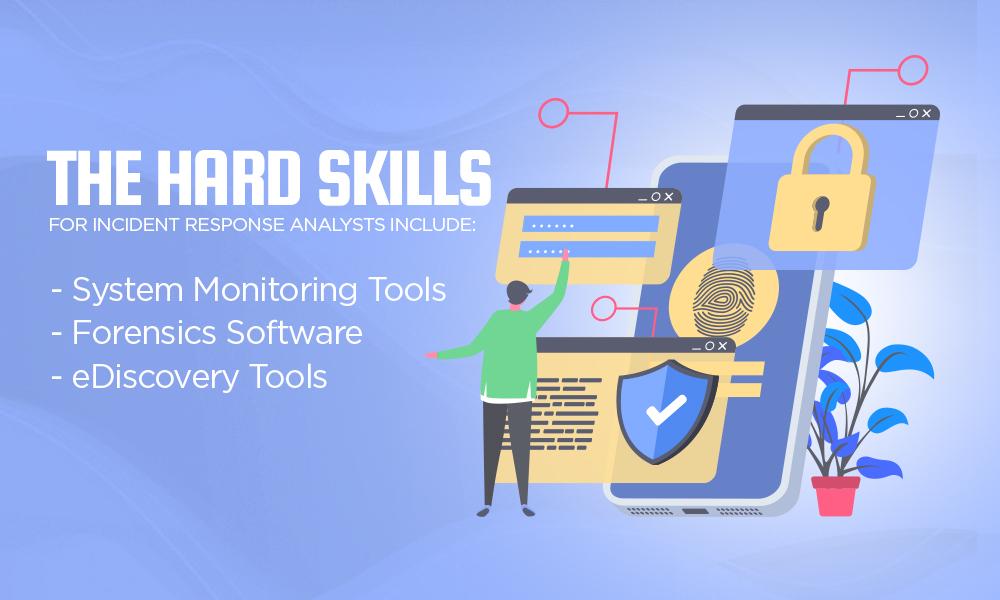 Analyst Hard Skills
